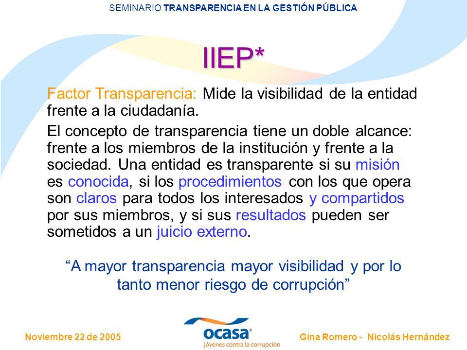 Noviembre 22 de 2005 SEMINARIO TRANSPARENCIA EN LA GESTIÓN PÚBLICA Gina Romero - Nicolás Hernández Factor Transparencia: Mide la visibilidad de la ent