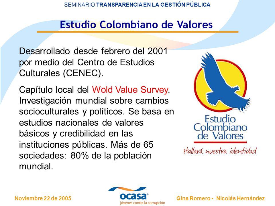 Noviembre 22 de 2005 SEMINARIO TRANSPARENCIA EN LA GESTIÓN PÚBLICA Gina Romero - Nicolás Hernández Estudio Colombiano de Valores Desarrollado desde fe