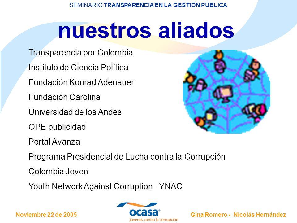 Noviembre 22 de 2005 SEMINARIO TRANSPARENCIA EN LA GESTIÓN PÚBLICA Gina Romero - Nicolás Hernández nuestros aliados Transparencia por Colombia Institu
