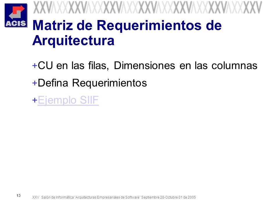 XXV Salón de Informática Arquitecturas Empresariales de Software Septiembre 28-Octubre 01 de 2005 13 Matriz de Requerimientos de Arquitectura + CU en las filas, Dimensiones en las columnas + Defina Requerimientos + Ejemplo SIIF Ejemplo SIIF