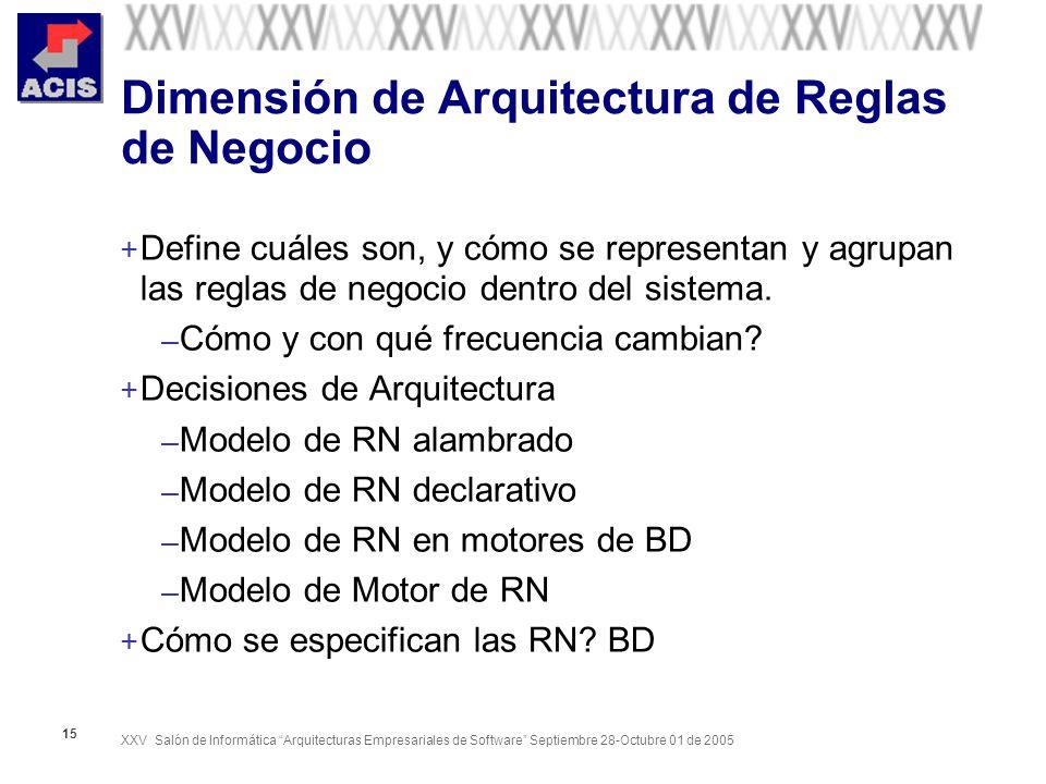 XXV Salón de Informática Arquitecturas Empresariales de Software Septiembre 28-Octubre 01 de 2005 15 Dimensión de Arquitectura de Reglas de Negocio + Define cuáles son, y cómo se representan y agrupan las reglas de negocio dentro del sistema.