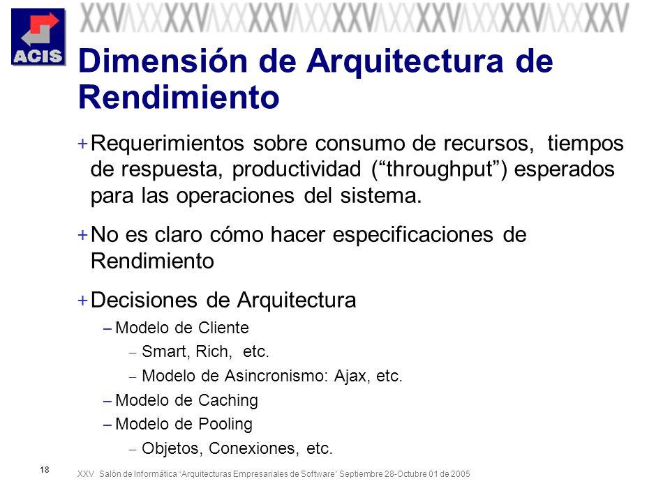 XXV Salón de Informática Arquitecturas Empresariales de Software Septiembre 28-Octubre 01 de 2005 18 Dimensión de Arquitectura de Rendimiento + Requerimientos sobre consumo de recursos, tiempos de respuesta, productividad (throughput) esperados para las operaciones del sistema.