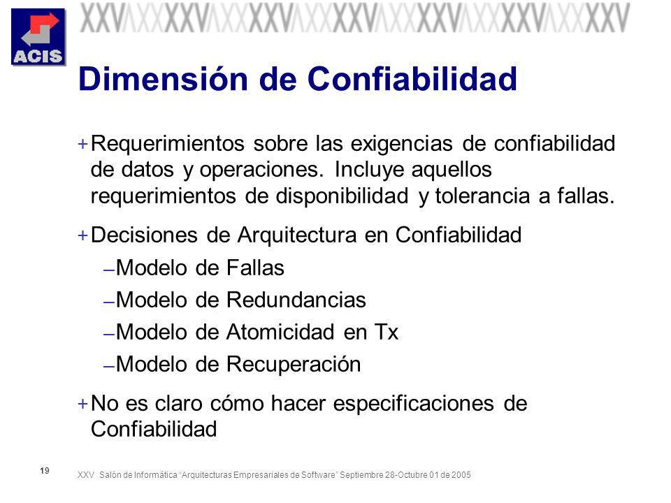 XXV Salón de Informática Arquitecturas Empresariales de Software Septiembre 28-Octubre 01 de 2005 19 Dimensión de Confiabilidad + Requerimientos sobre las exigencias de confiabilidad de datos y operaciones.