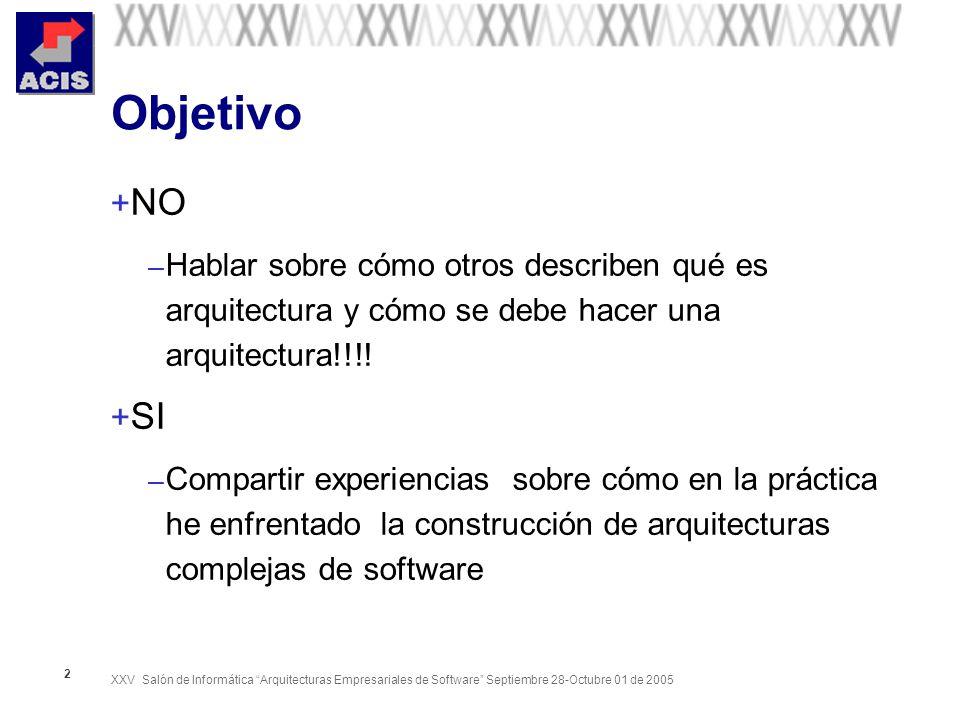 XXV Salón de Informática Arquitecturas Empresariales de Software Septiembre 28-Octubre 01 de 2005 2 Objetivo + NO – Hablar sobre cómo otros describen qué es arquitectura y cómo se debe hacer una arquitectura!!!.