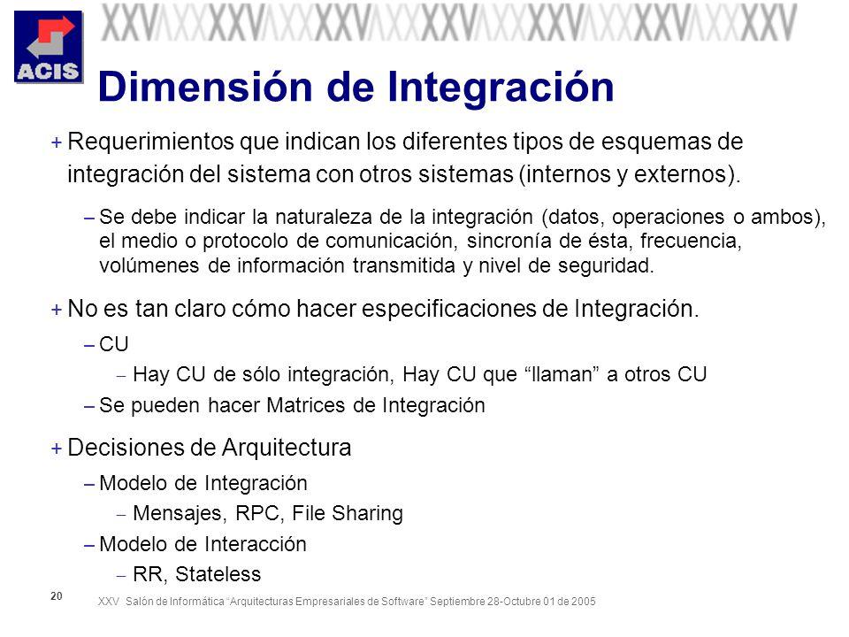 XXV Salón de Informática Arquitecturas Empresariales de Software Septiembre 28-Octubre 01 de 2005 20 Dimensión de Integración + Requerimientos que indican los diferentes tipos de esquemas de integración del sistema con otros sistemas (internos y externos).