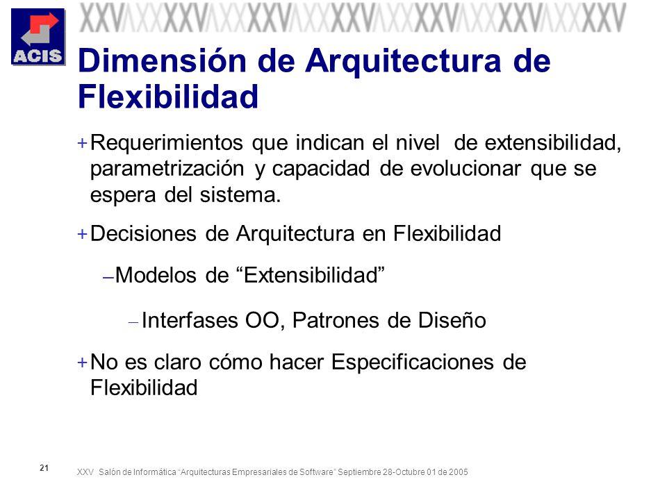 XXV Salón de Informática Arquitecturas Empresariales de Software Septiembre 28-Octubre 01 de 2005 21 Dimensión de Arquitectura de Flexibilidad + Requerimientos que indican el nivel de extensibilidad, parametrización y capacidad de evolucionar que se espera del sistema.