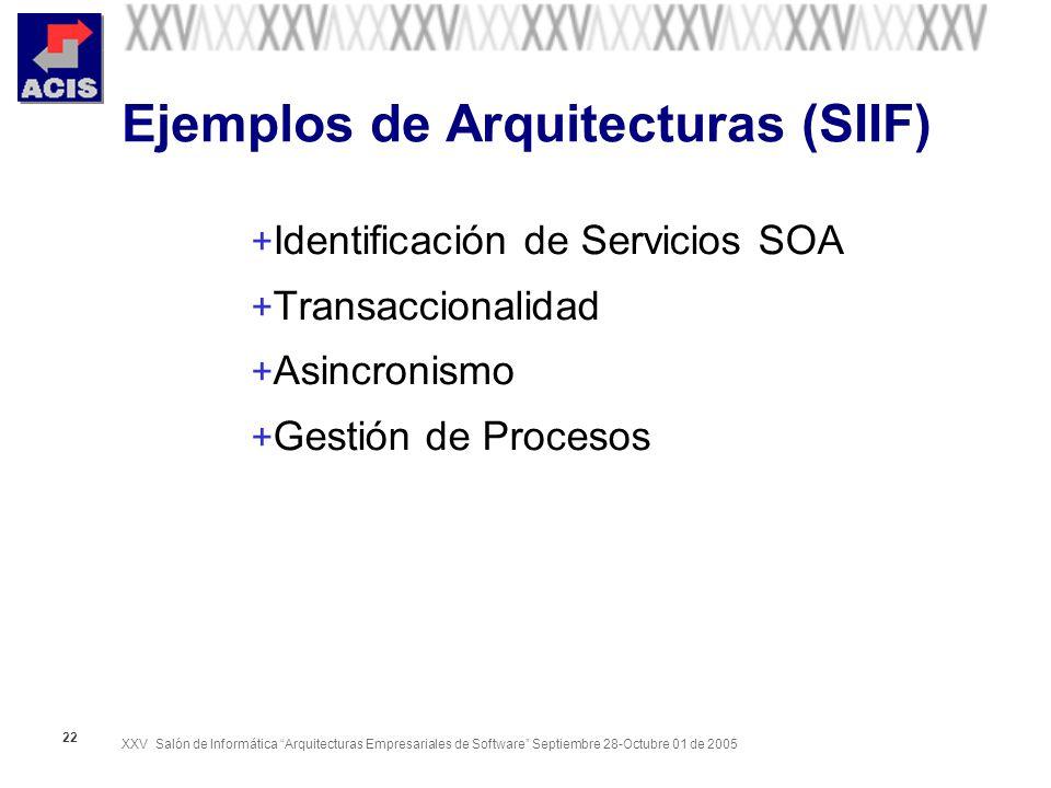 XXV Salón de Informática Arquitecturas Empresariales de Software Septiembre 28-Octubre 01 de 2005 22 Ejemplos de Arquitecturas (SIIF) + Identificación de Servicios SOA + Transaccionalidad + Asincronismo + Gestión de Procesos
