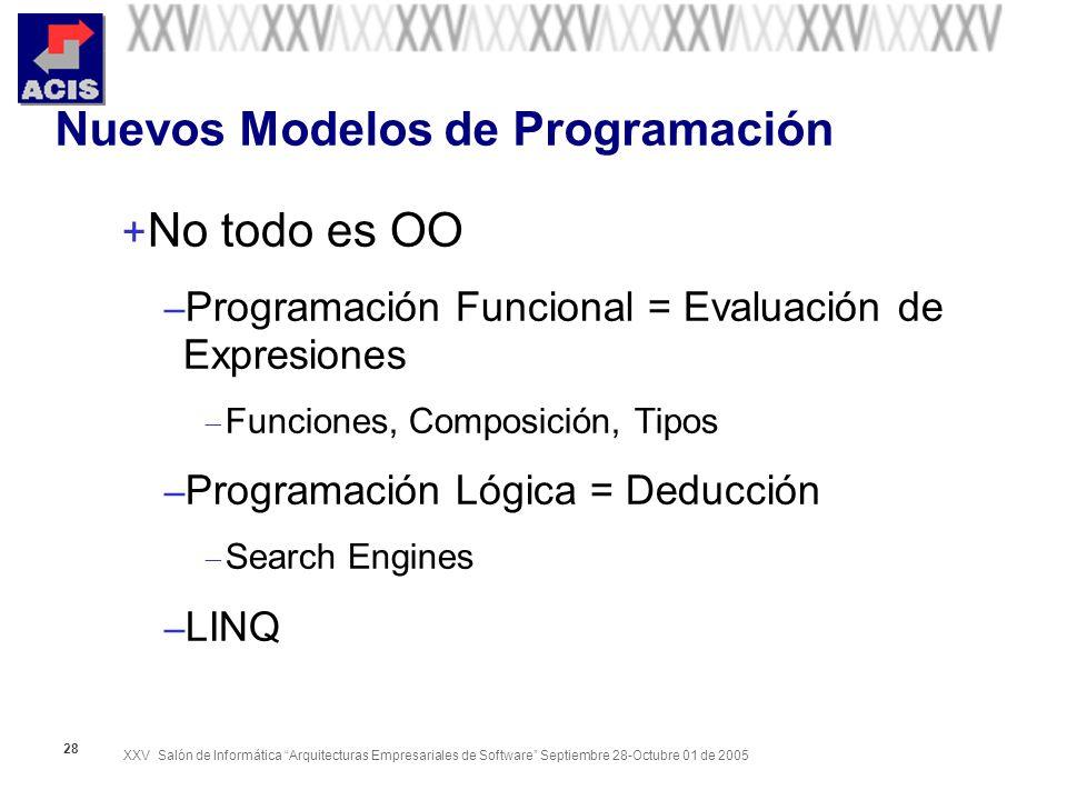 XXV Salón de Informática Arquitecturas Empresariales de Software Septiembre 28-Octubre 01 de 2005 28 Nuevos Modelos de Programación + No todo es OO – Programación Funcional = Evaluación de Expresiones Funciones, Composición, Tipos – Programación Lógica = Deducción Search Engines – LINQ
