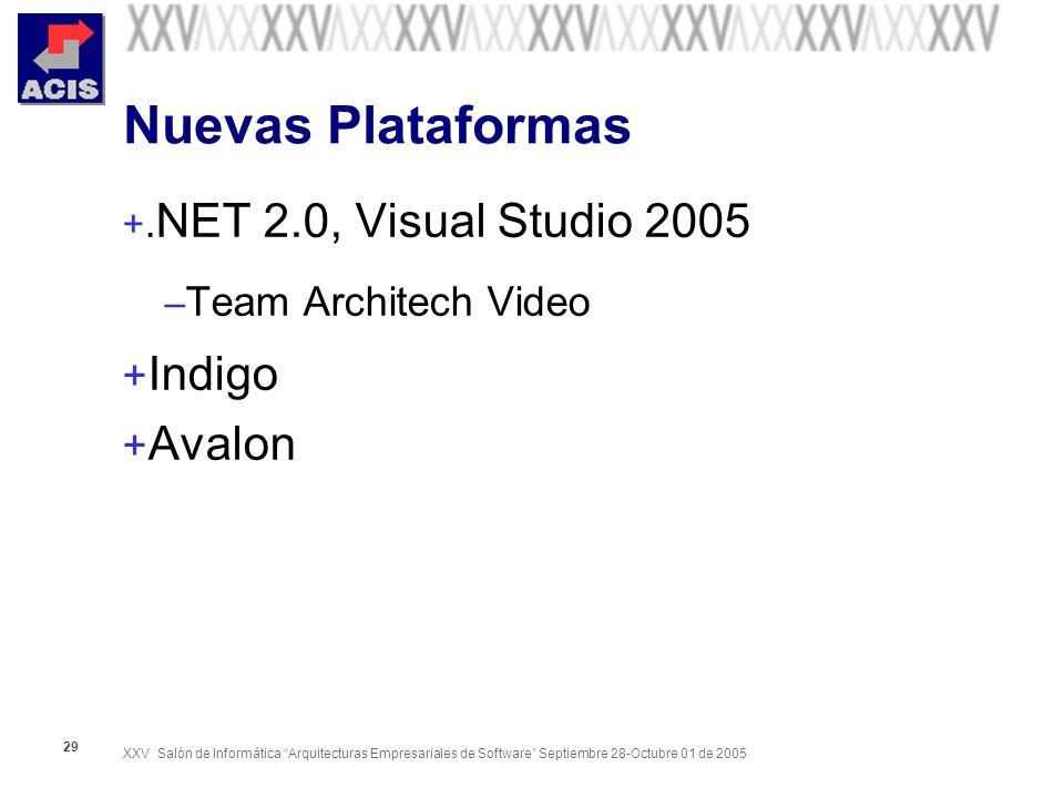 XXV Salón de Informática Arquitecturas Empresariales de Software Septiembre 28-Octubre 01 de 2005 29 Nuevas Plataformas +.