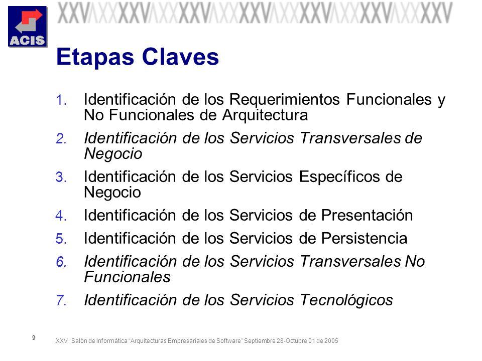 XXV Salón de Informática Arquitecturas Empresariales de Software Septiembre 28-Octubre 01 de 2005 9 Etapas Claves 1.