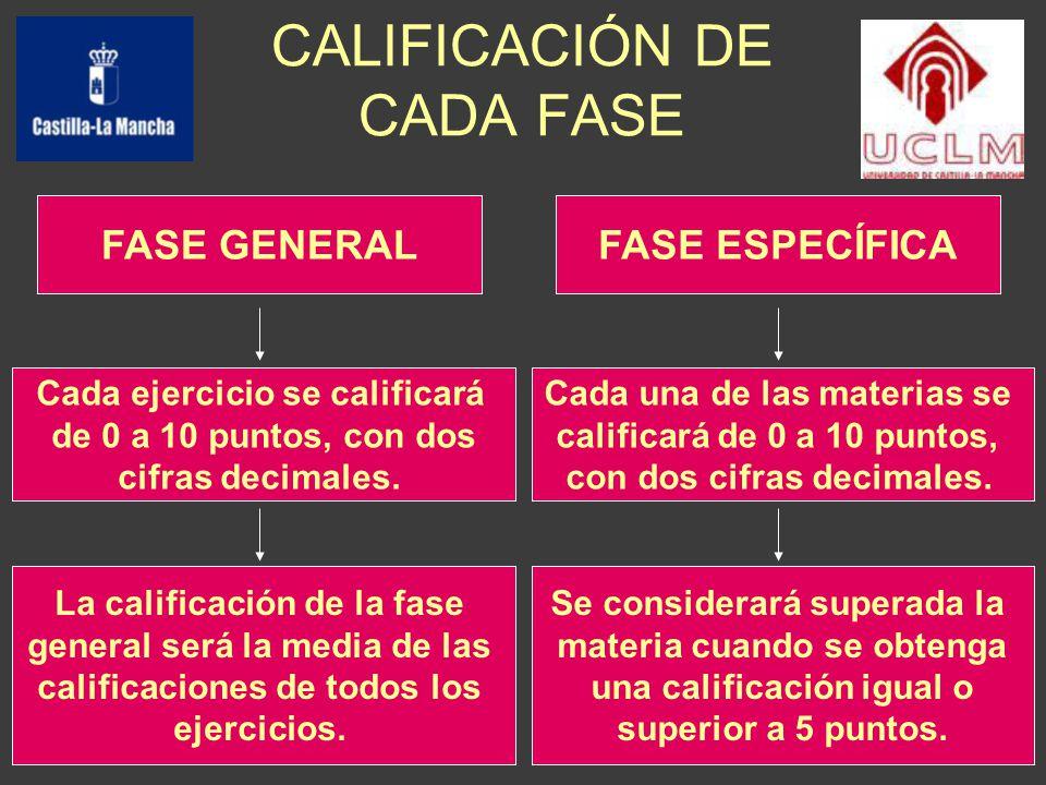 CALIFICACIÓN DE CADA FASE FASE GENERAL Cada ejercicio se calificará de 0 a 10 puntos, con dos cifras decimales.