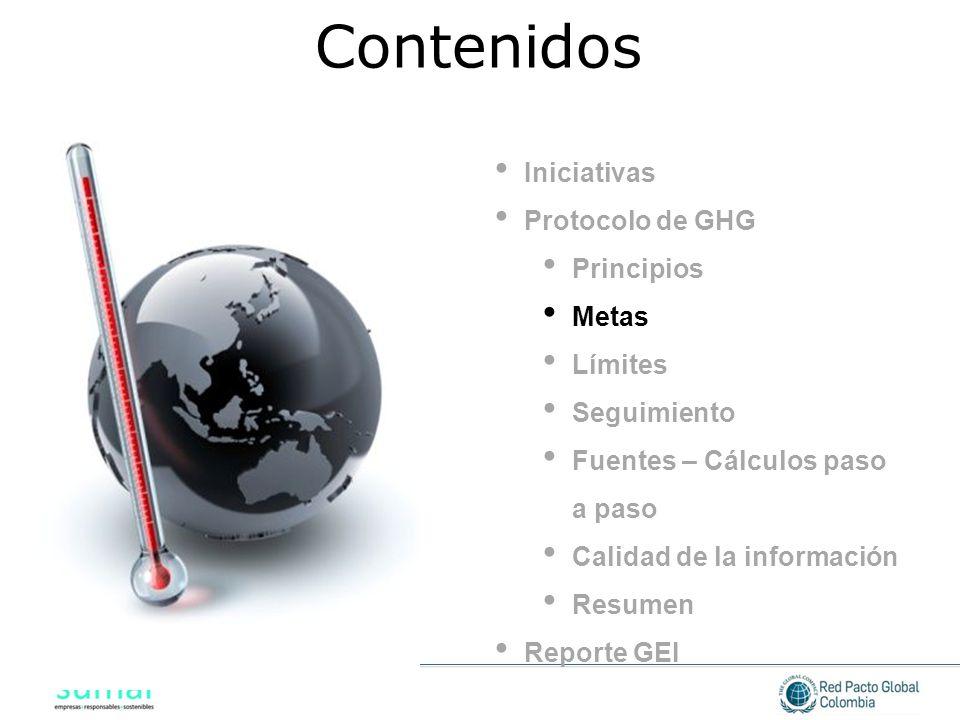Contenidos Iniciativas Protocolo de GHG Principios Metas Límites Seguimiento Fuentes – Cálculos paso a paso Calidad de la información Resumen Reporte