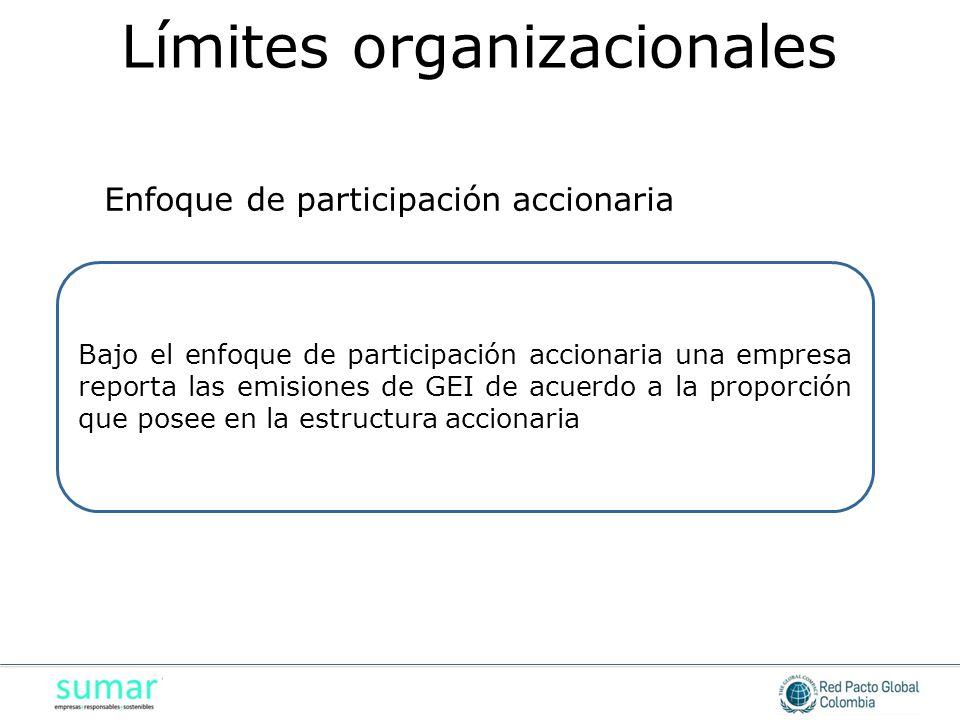 Bajo el enfoque de participación accionaria una empresa reporta las emisiones de GEI de acuerdo a la proporción que posee en la estructura accionaria Enfoque de participación accionaria Límites organizacionales