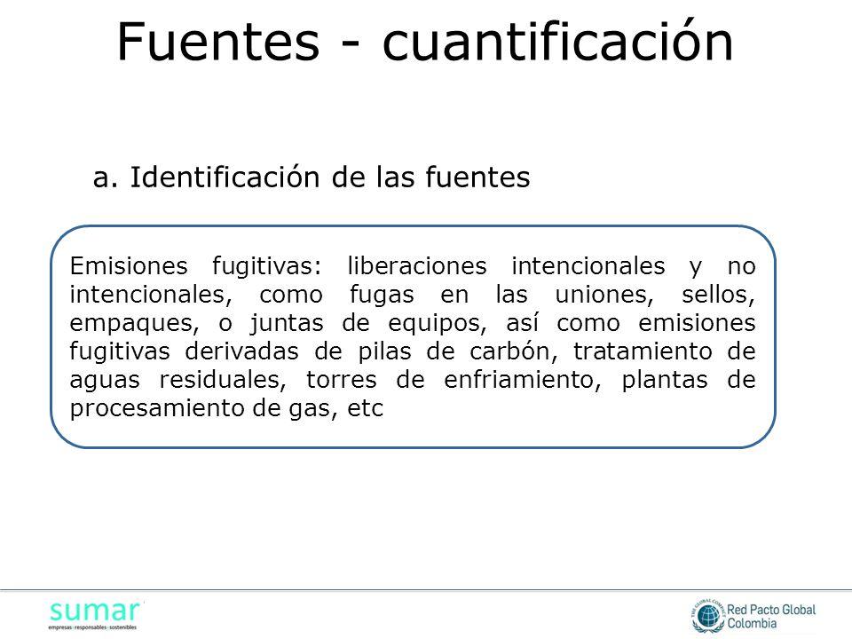 Emisiones fugitivas: liberaciones intencionales y no intencionales, como fugas en las uniones, sellos, empaques, o juntas de equipos, así como emision
