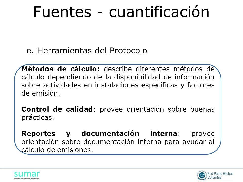 Métodos de cálculo: describe diferentes métodos de cálculo dependiendo de la disponibilidad de información sobre actividades en instalaciones específi