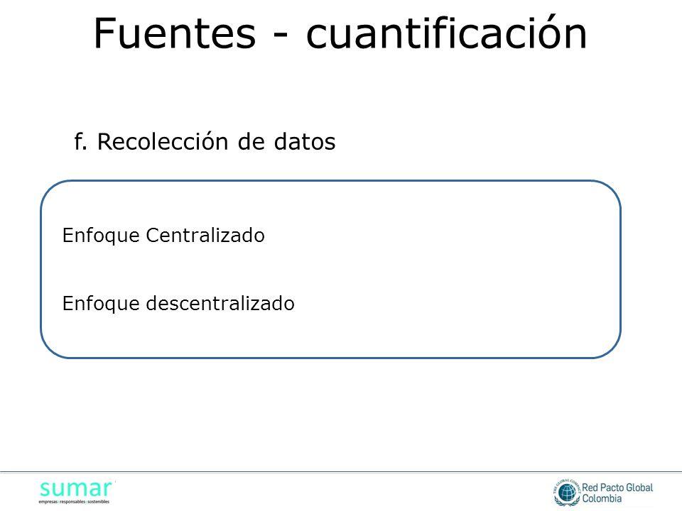 Enfoque Centralizado Enfoque descentralizado f. Recolección de datos Fuentes - cuantificación
