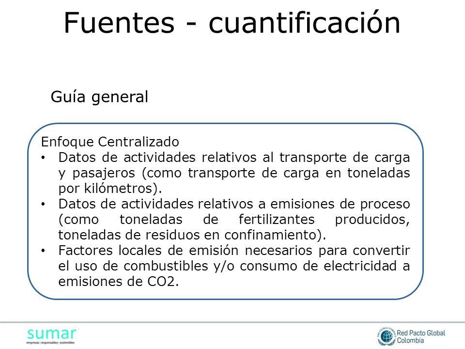 Enfoque Centralizado Datos de actividades relativos al transporte de carga y pasajeros (como transporte de carga en toneladas por kilómetros).