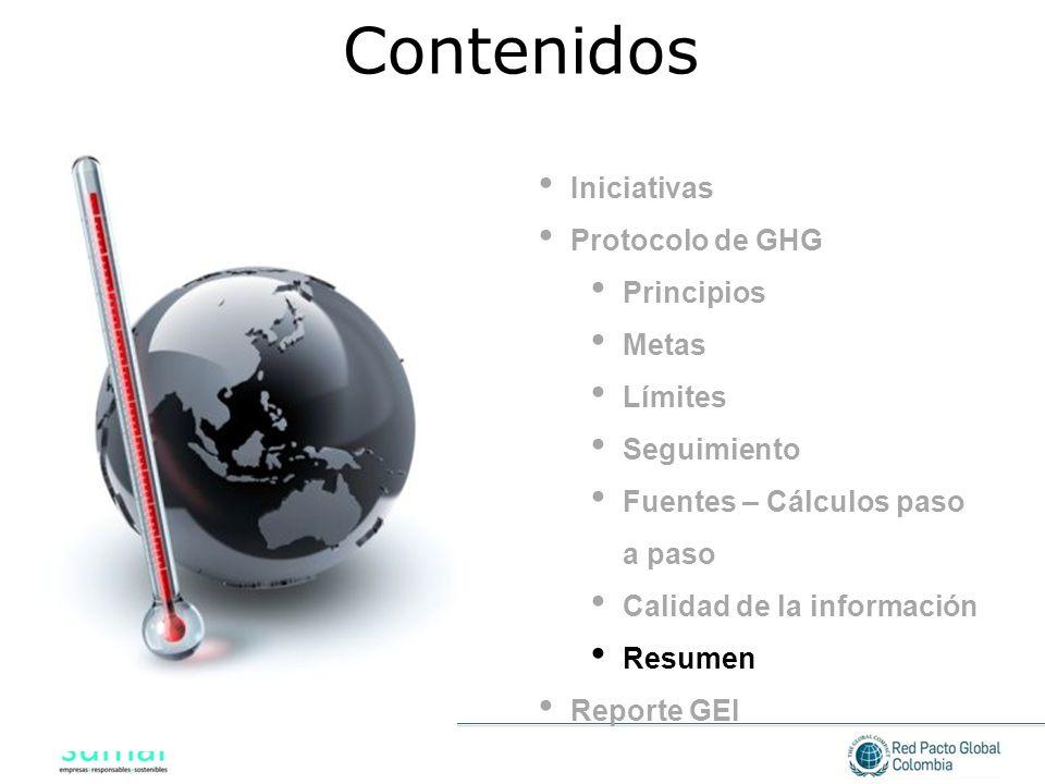 Contenidos Iniciativas Protocolo de GHG Principios Metas Límites Seguimiento Fuentes – Cálculos paso a paso Calidad de la información Resumen Reporte GEI