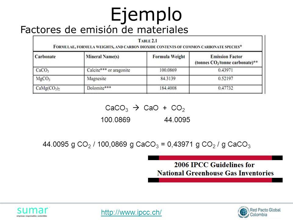 Factores de emisión de materiales CaCO 3 CaO + CO 2 100.0869 44.0095 44.0095 g CO 2 / 100,0869 g CaCO 3 = 0,43971 g CO 2 / g CaCO 3 http://www.ipcc.ch/ Ejemplo