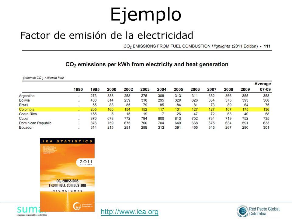 Factor de emisión de la electricidad http://www.iea.org Ejemplo