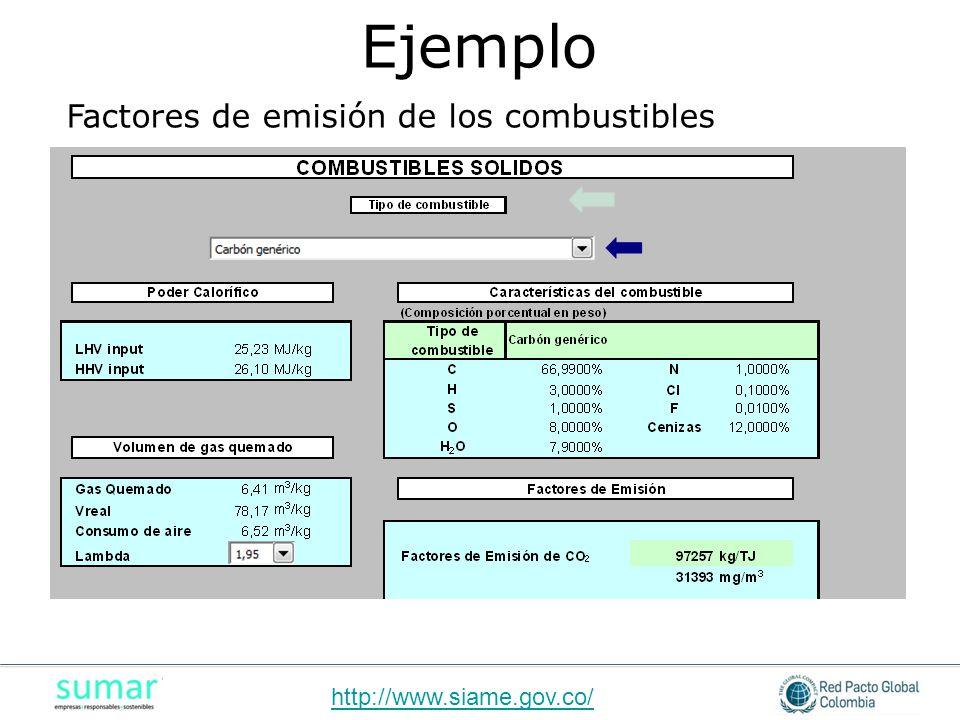 Factores de emisión de los combustibles http://www.siame.gov.co/ Ejemplo
