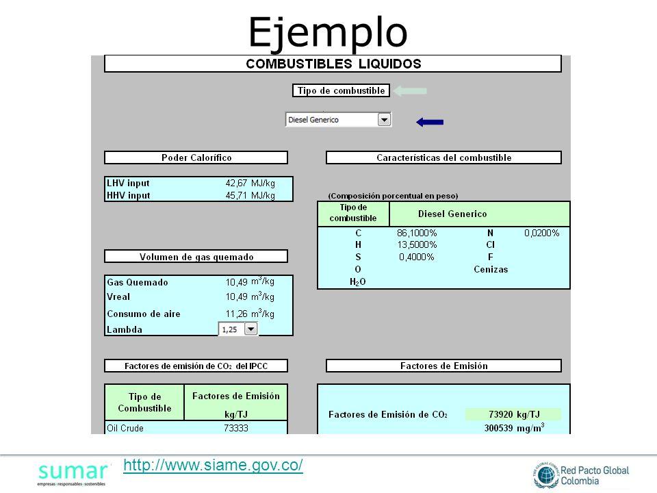 http://www.siame.gov.co/ Ejemplo