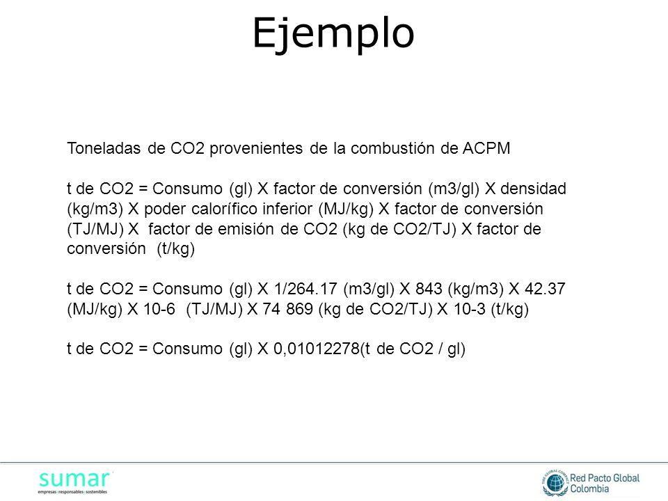 Toneladas de CO2 provenientes de la combustión de ACPM t de CO2 = Consumo (gl) X factor de conversión (m3/gl) X densidad (kg/m3) X poder calorífico inferior (MJ/kg) X factor de conversión (TJ/MJ) X factor de emisión de CO2 (kg de CO2/TJ) X factor de conversión (t/kg) t de CO2 = Consumo (gl) X 1/264.17 (m3/gl) X 843 (kg/m3) X 42.37 (MJ/kg) X 10-6 (TJ/MJ) X 74 869 (kg de CO2/TJ) X 10-3 (t/kg) t de CO2 = Consumo (gl) X 0,01012278(t de CO2 / gl) Ejemplo