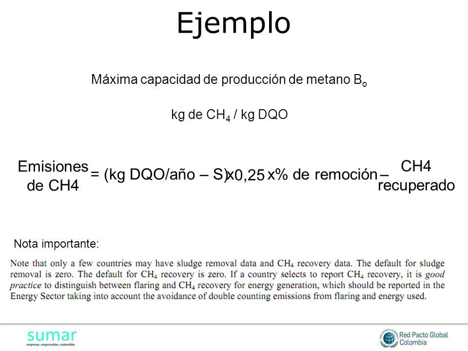 Emisiones de CH4 =% de remoción–(kg DQO/año – S)x CH4 recuperado 0,25 x Máxima capacidad de producción de metano B o kg de CH 4 / kg DQO Nota importante: