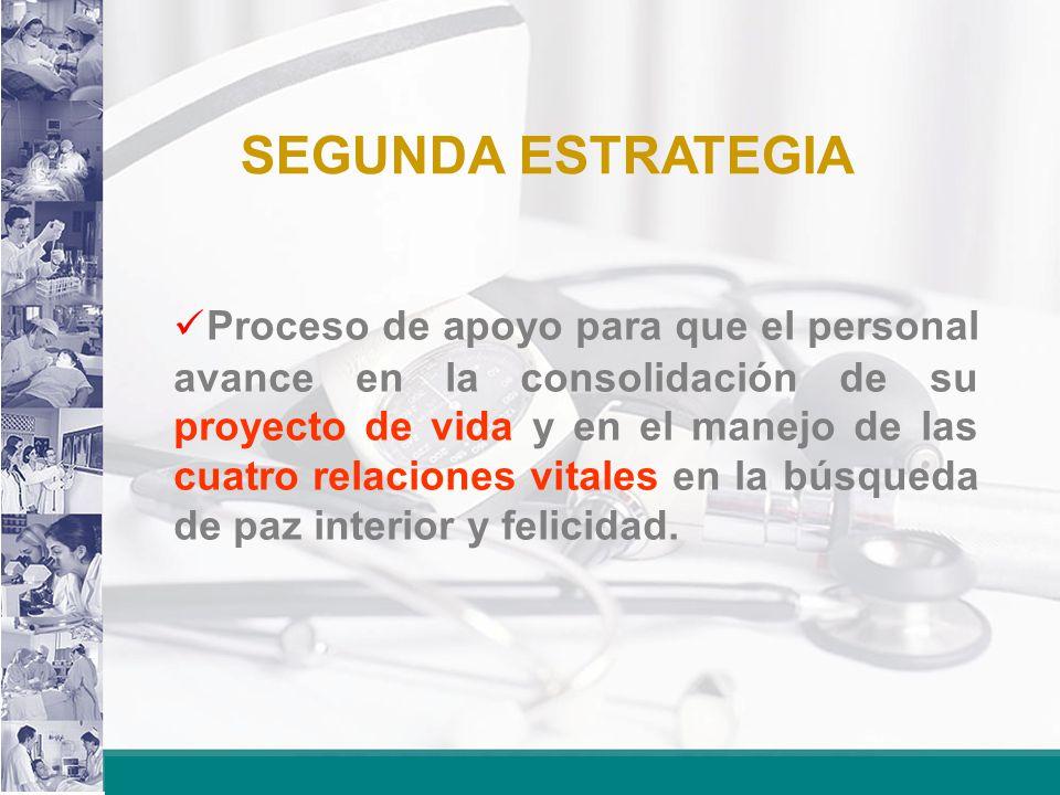 SEGUNDA ESTRATEGIA Proceso de apoyo para que el personal avance en la consolidación de su proyecto de vida y en el manejo de las cuatro relaciones vitales en la búsqueda de paz interior y felicidad.