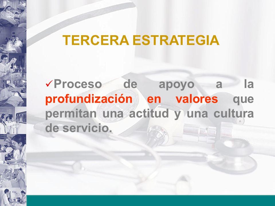 TERCERA ESTRATEGIA Proceso de apoyo a la profundización en valores que permitan una actitud y una cultura de servicio.