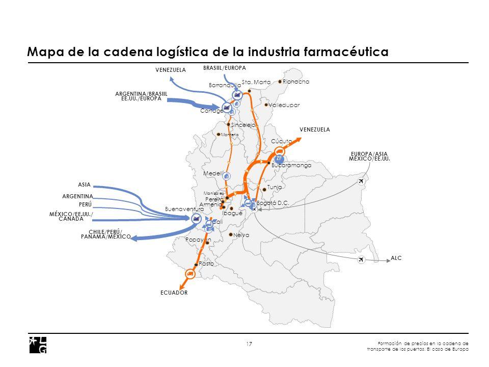 Formación de precios en la cadena de transporte de los puertos. El caso de Europa 17 Mapa de la cadena logística de la industria farmacéutica