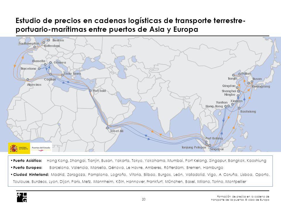 Formación de precios en la cadena de transporte de los puertos. El caso de Europa 20 Estudio de precios en cadenas logísticas de transporte terrestre-
