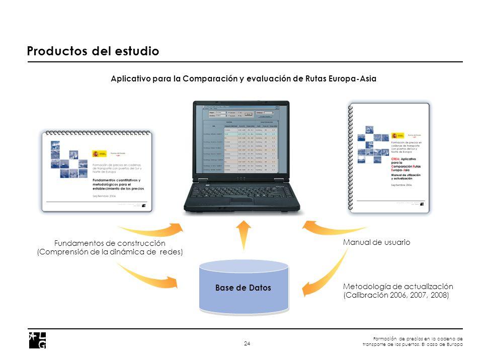 Formación de precios en la cadena de transporte de los puertos. El caso de Europa 24 Productos del estudio Base de Datos Manual de usuario Metodología