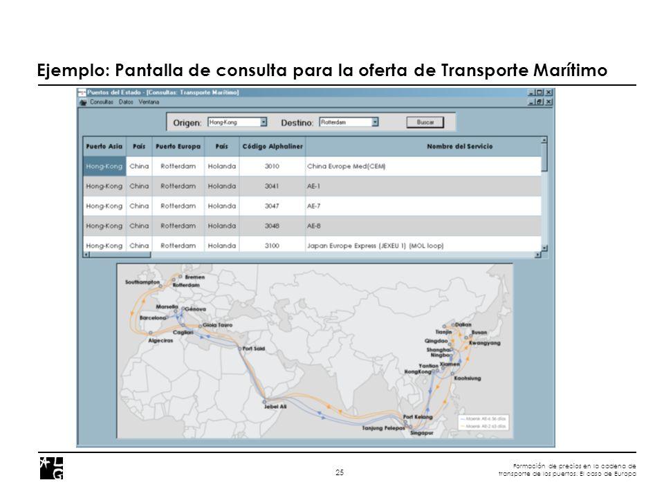 Formación de precios en la cadena de transporte de los puertos. El caso de Europa 25 Ejemplo: Pantalla de consulta para la oferta de Transporte Maríti