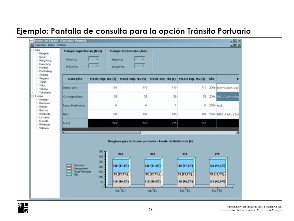 Formación de precios en la cadena de transporte de los puertos. El caso de Europa 26 Ejemplo: Pantalla de consulta para la opción Tránsito Portuario