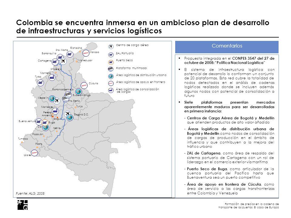 Formación de precios en la cadena de transporte de los puertos. El caso de Europa Colombia se encuentra inmersa en un ambicioso plan de desarrollo de