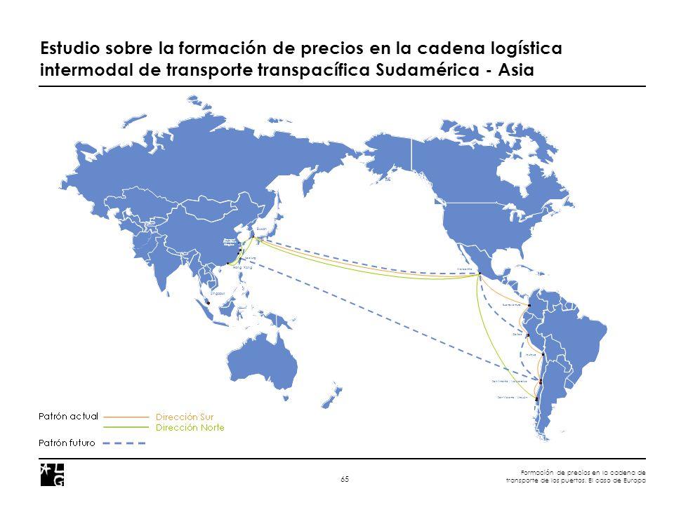 Formación de precios en la cadena de transporte de los puertos. El caso de Europa 65 Estudio sobre la formación de precios en la cadena logística inte