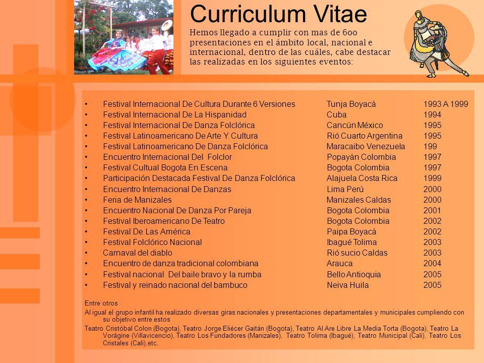 Curriculum Vitae Hemos llegado a cumplir con mas de 6oo presentaciones en el ámbito local, nacional e internacional, dentro de las cuáles, cabe destac