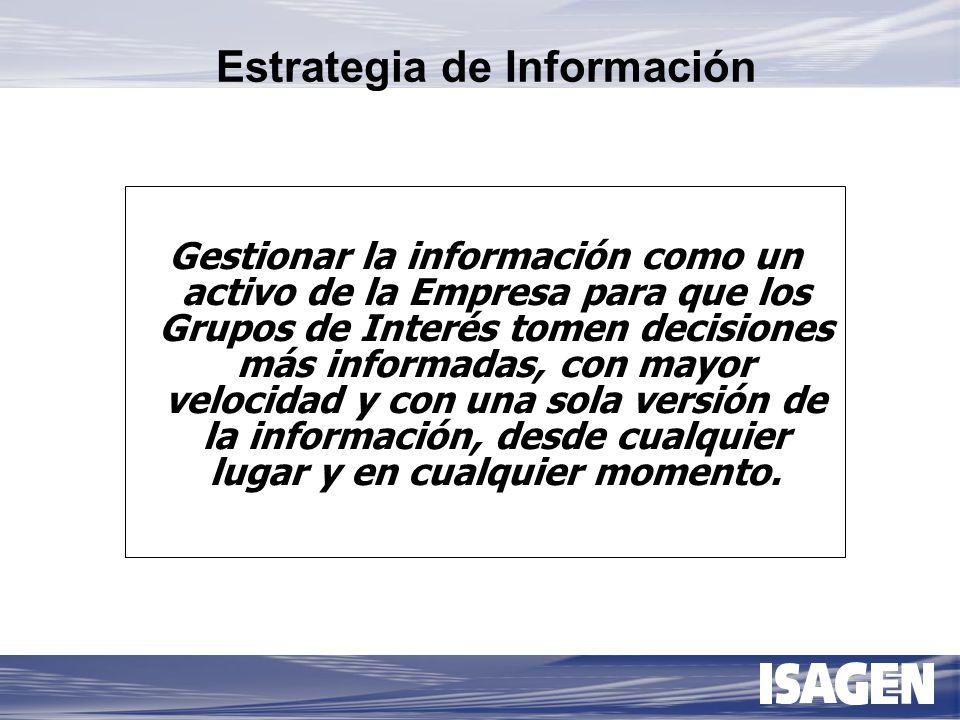 El valor de la información………….Información Por qué.