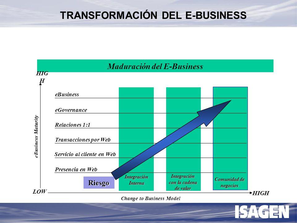 Estrategia de Información Gestionar la información como un activo de la Empresa para que los Grupos de Interés tomen decisiones más informadas, con mayor velocidad y con una sola versión de la información, desde cualquier lugar y en cualquier momento.