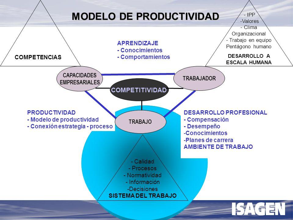 EL MODELO DE SEGURIDAD EN INFORMACIÓN