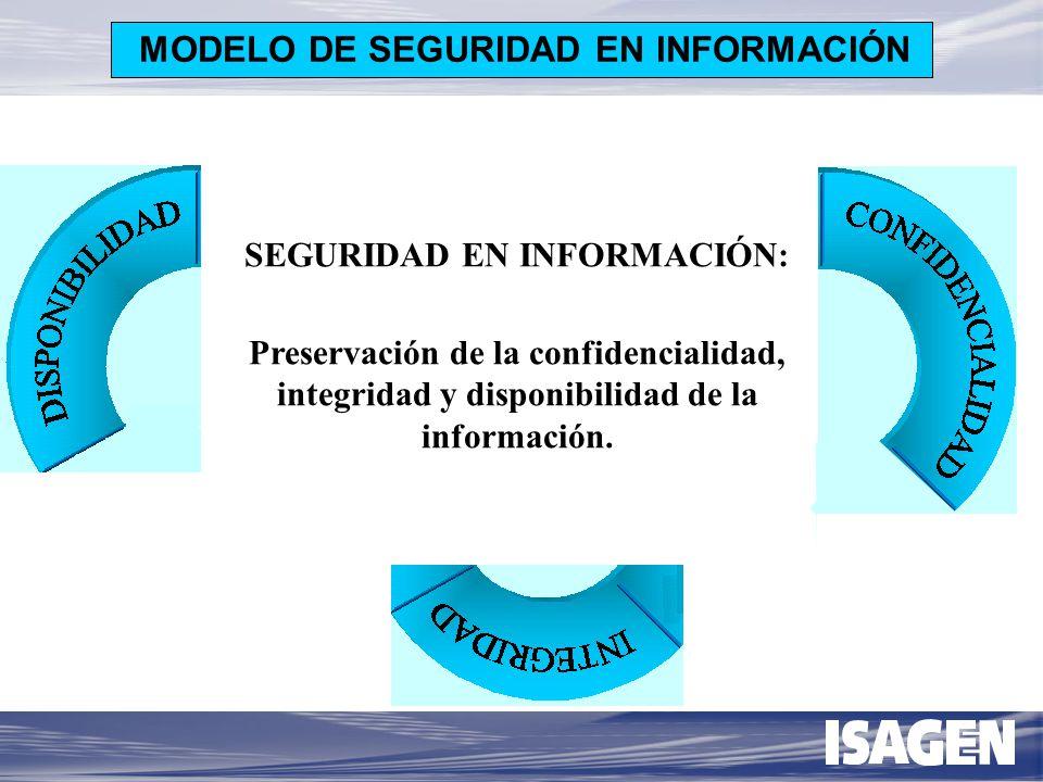 ACTIVOS DE INFORMACION CRITERIOS EMPRESARIALES - ISO 17799 MODELO DE SEGURIDAD EN INFORMACIÓN