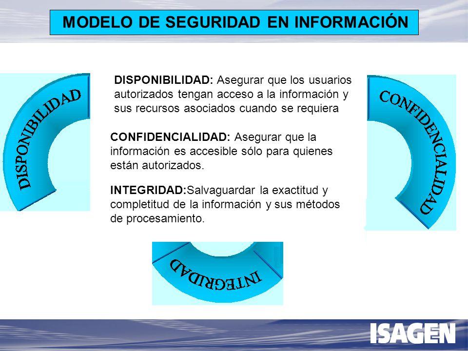 SEGURIDAD EN INFORMACIÓN: Preservación de la confidencialidad, integridad y disponibilidad de la información.