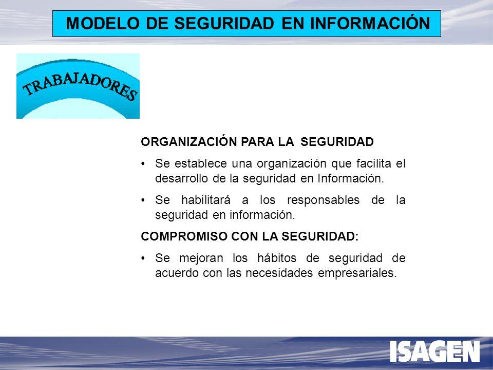 MONITOREO CONTINUO: IDS SERVICIO AUTORIZADO