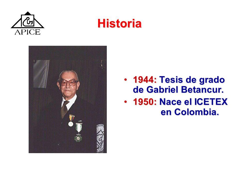 Historia 1944: Tesis de grado de Gabriel Betancur.1944: Tesis de grado de Gabriel Betancur. 1950: Nace el ICETEX en Colombia.1950: Nace el ICETEX en C