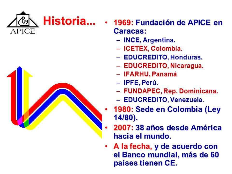 Historia... 1969: Fundación de APICE en Caracas:1969: Fundación de APICE en Caracas: –INCE, Argentina. –ICETEX, Colombia. –EDUCREDITO, Honduras. –EDUC