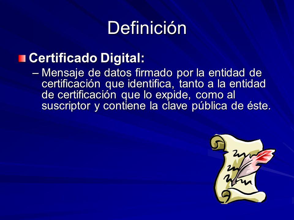 Definición Certificado Digital: –Mensaje de datos firmado por la entidad de certificación que identifica, tanto a la entidad de certificación que lo e