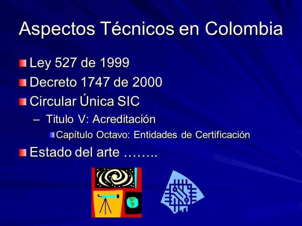 Aspectos Técnicos en Colombia Ley 527 de 1999 Decreto 1747 de 2000 Circular Única SIC – Titulo V: Acreditación Capítulo Octavo: Entidades de Certifica
