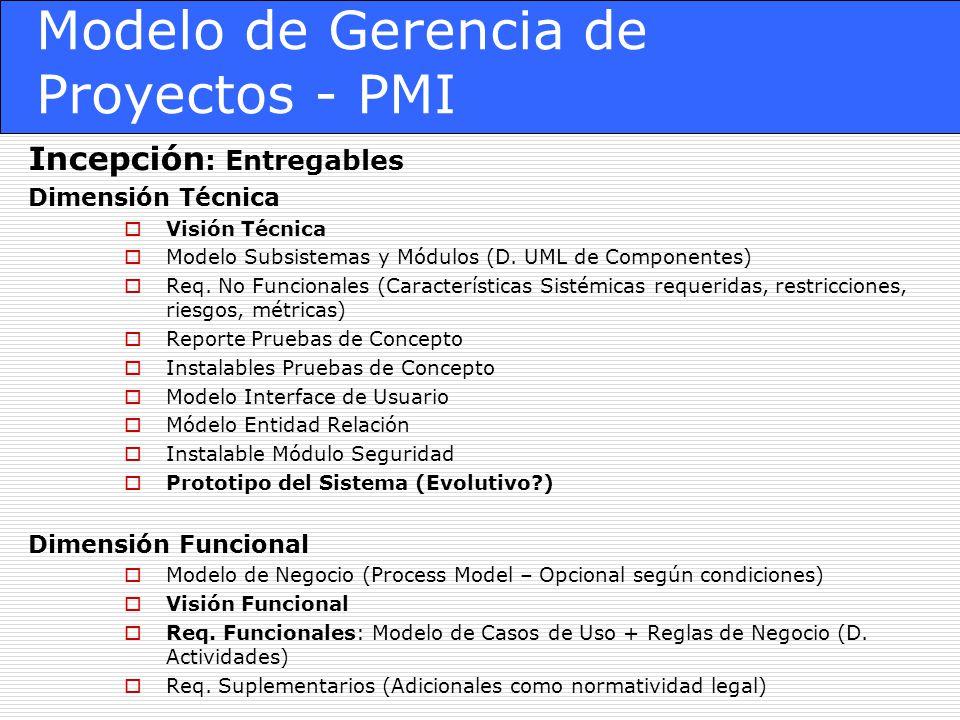 Modelo de Gerencia de Proyectos - PMI Incepción : Entregables Dimensión Técnica Visión Técnica Modelo Subsistemas y Módulos (D. UML de Componentes) Re