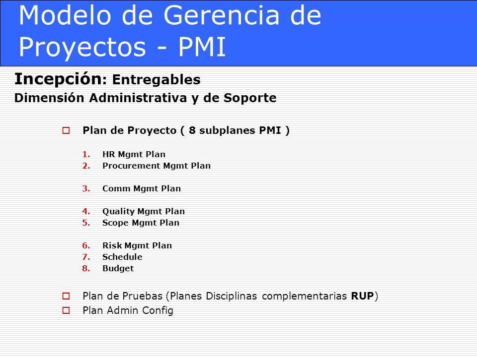 Modelo de Gerencia de Proyectos - PMI Elaboración : Entregables Dimensión Técnica Req No Funcionales (versión Final) Documento de Arquitectura (Cierre de Diseño) Instalable Primera Versión del Sistema Dimensión Funcional Modelo Casos de Uso Versión Final (Cierre de Req) Scripts de Pruebas Dimensión Administrativa y de Soporte Plan de Construcción ( 9 Subplanes por Disciplinas RUP ) Plan de Pruebas (versión Final)